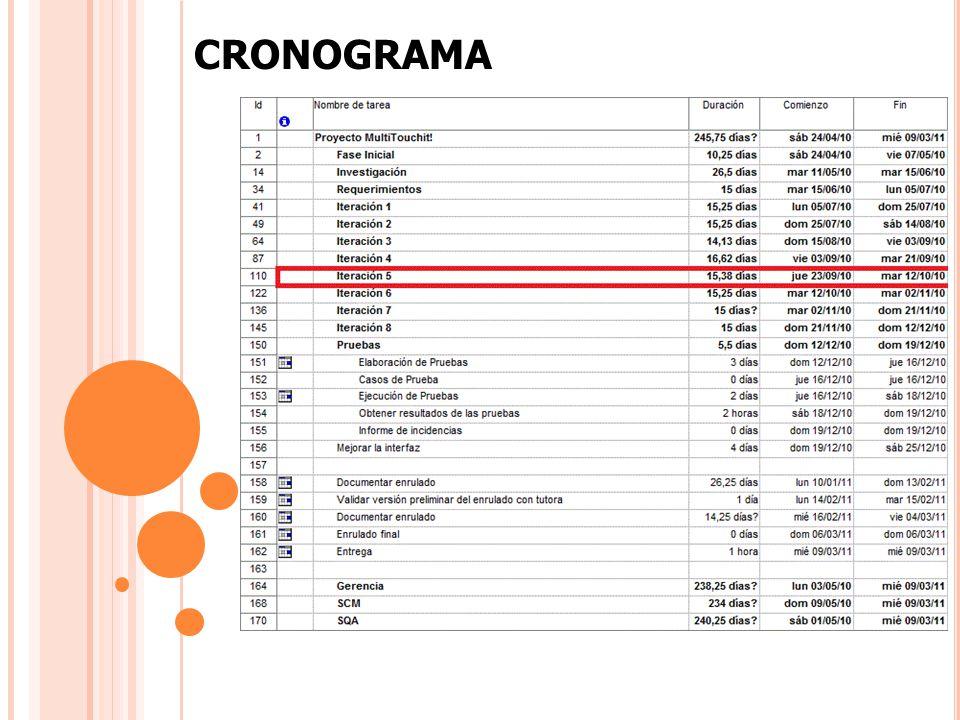 CRONOGRAMA CRONOGRAMA GENERAL