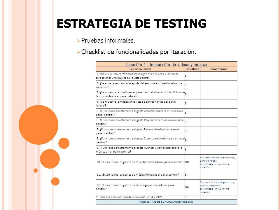 ESTRATEGIA DE TESTING Pruebas informales. Checklist de funcionalidades por iteración.