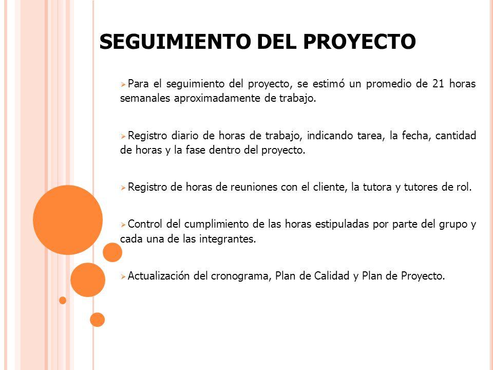 SEGUIMIENTO DEL PROYECTO Para el seguimiento del proyecto, se estimó un promedio de 21 horas semanales aproximadamente de trabajo.