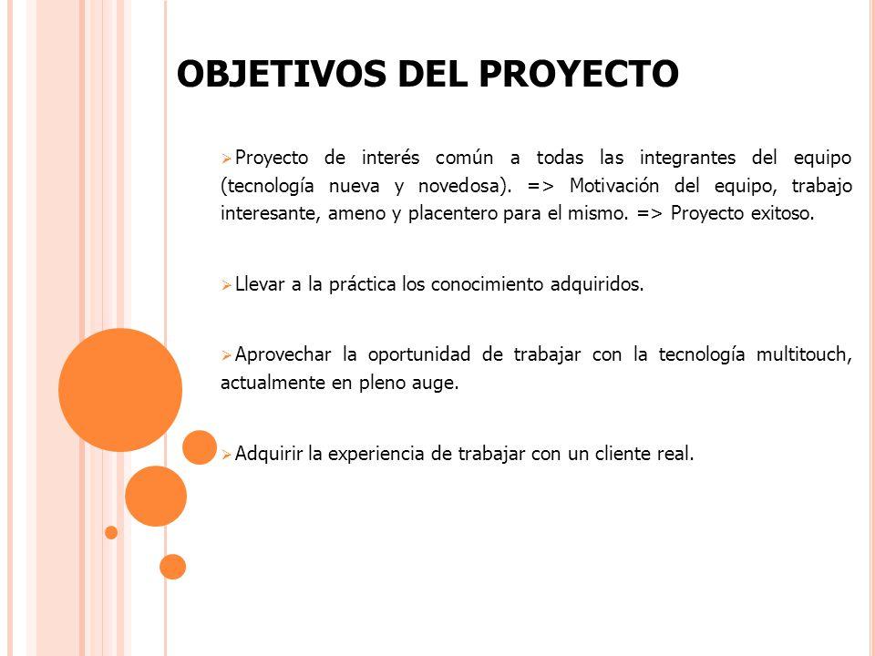 Proyecto de interés común a todas las integrantes del equipo (tecnología nueva y novedosa).