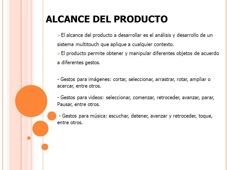 Presentación del proyecto Presentación del producto Proceso de ingeniería de software Estrategia de desarrollo Planificación para el resto del proyecto Evidencia de ejecución Gestión de riesgos Ingeniería de software – Actividades de apoyo Demo AGENDA