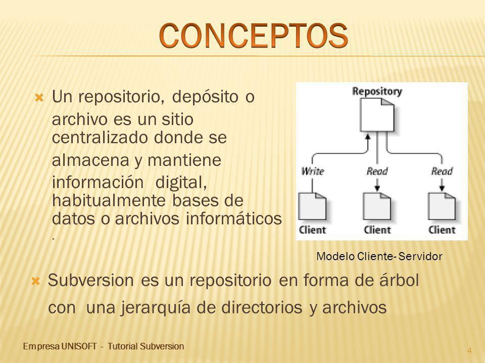 Un repositorio, depósito o archivo es un sitio centralizado donde se almacena y mantiene información digital, habitualmente bases de datos o archivos informáticos.