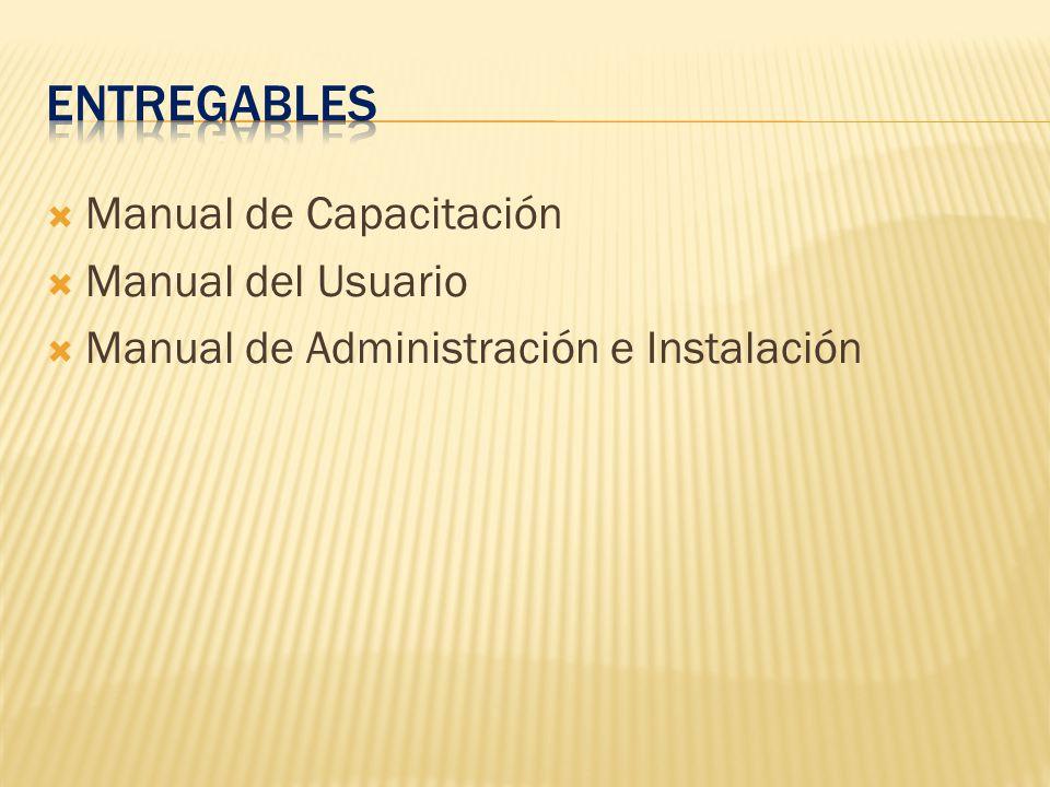 Manual de Capacitación Manual del Usuario Manual de Administración e Instalación