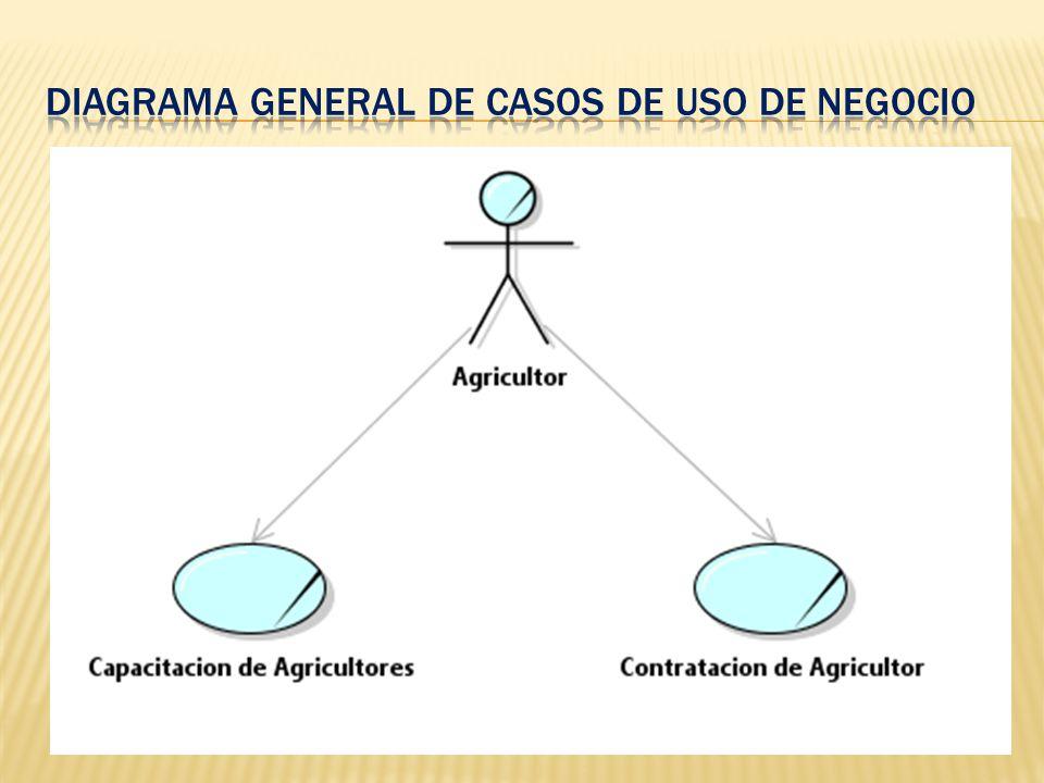 La metodología Scrum sirve para la gestión y control de proyectos.