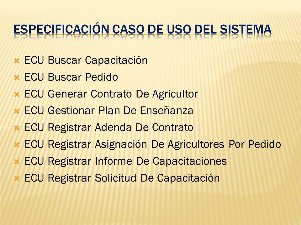 ECU Buscar Capacitación ECU Buscar Pedido ECU Generar Contrato De Agricultor ECU Gestionar Plan De Enseñanza ECU Registrar Adenda De Contrato ECU Regi