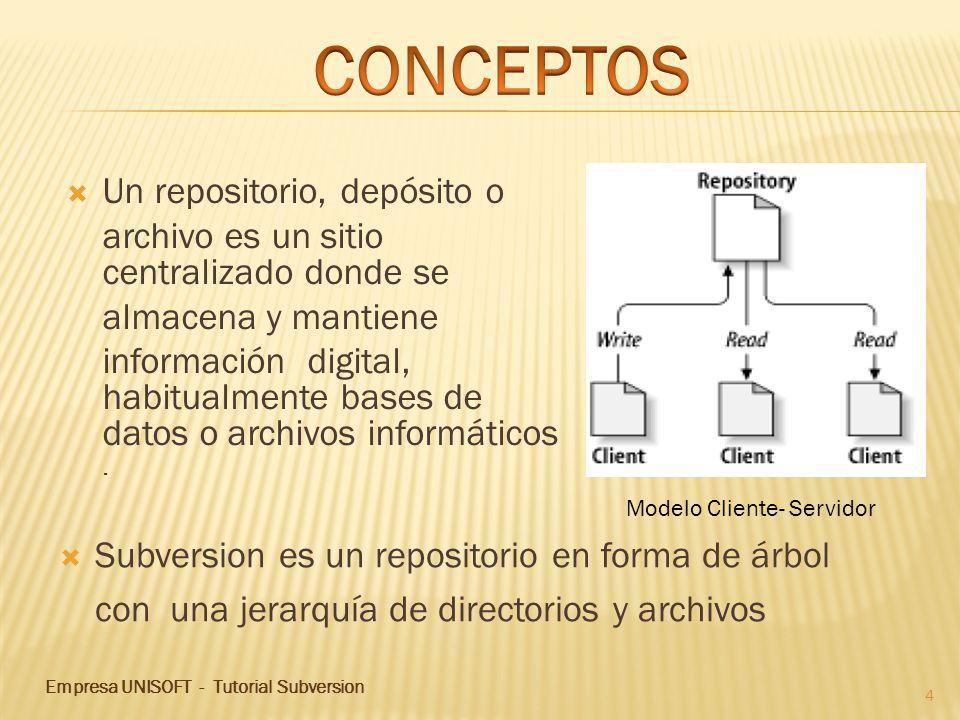 Un repositorio, depósito o archivo es un sitio centralizado donde se almacena y mantiene información digital, habitualmente bases de datos o archivos
