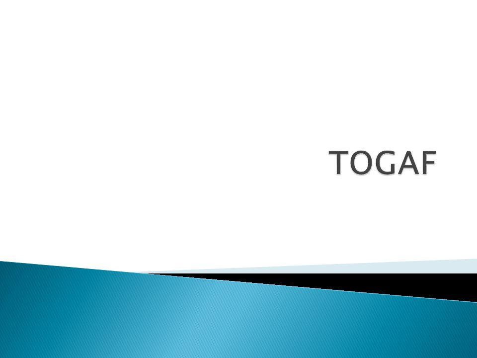 Diagramas extendidos para visualizar elementos de arquitectura TOGAF.