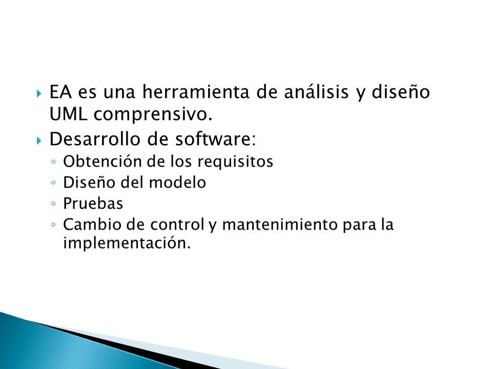 EA es una herramienta de análisis y diseño UML comprensivo. Desarrollo de software: Obtención de los requisitos Diseño del modelo Pruebas Cambio de co