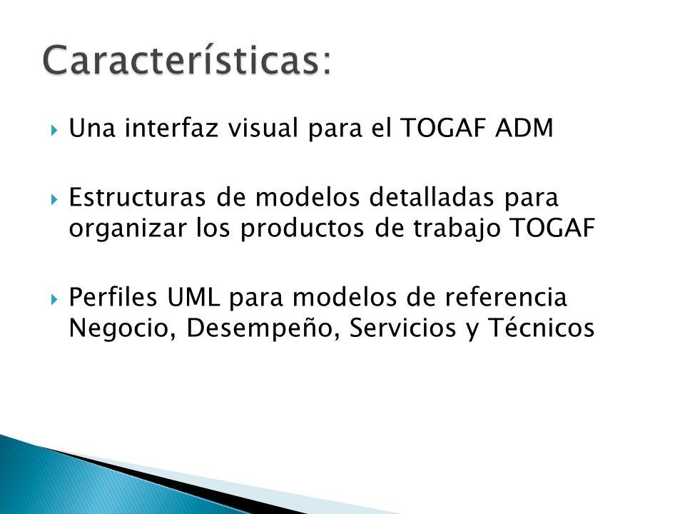 Una interfaz visual para el TOGAF ADM Estructuras de modelos detalladas para organizar los productos de trabajo TOGAF Perfiles UML para modelos de ref