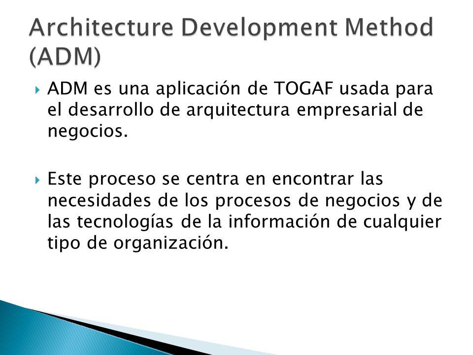 ADM es una aplicación de TOGAF usada para el desarrollo de arquitectura empresarial de negocios. Este proceso se centra en encontrar las necesidades d