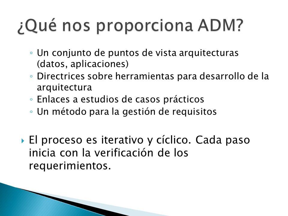 Un conjunto de puntos de vista arquitecturas (datos, aplicaciones) Directrices sobre herramientas para desarrollo de la arquitectura Enlaces a estudio