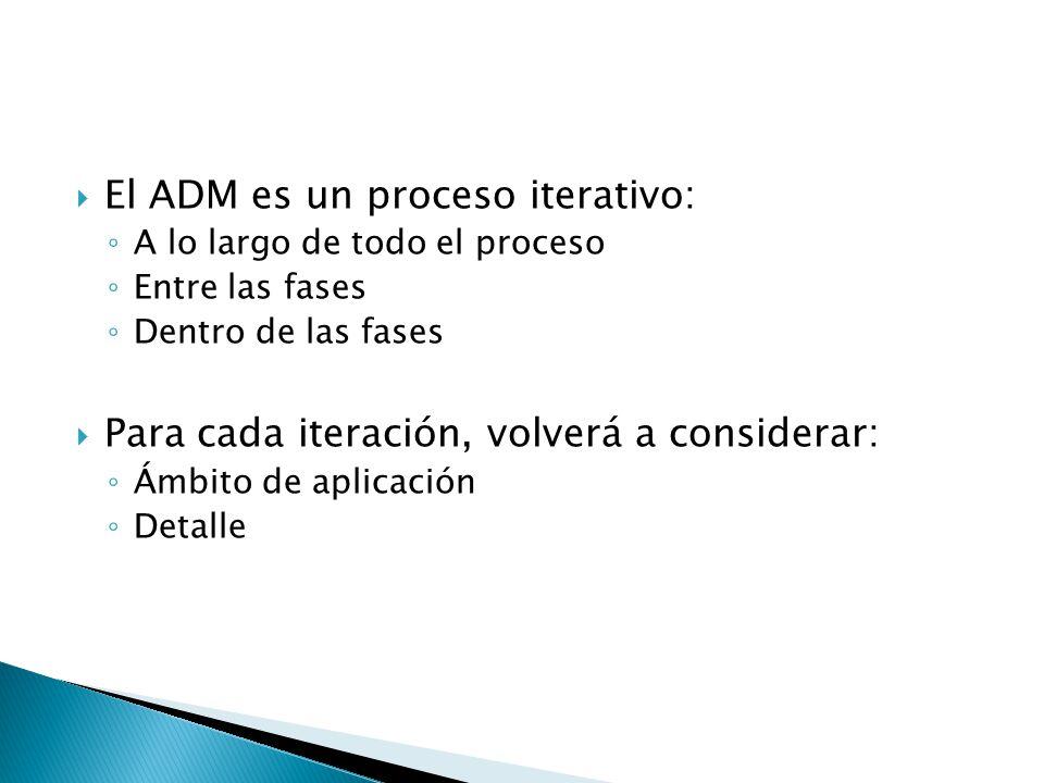 El ADM es un proceso iterativo: A lo largo de todo el proceso Entre las fases Dentro de las fases Para cada iteración, volverá a considerar: Ámbito de