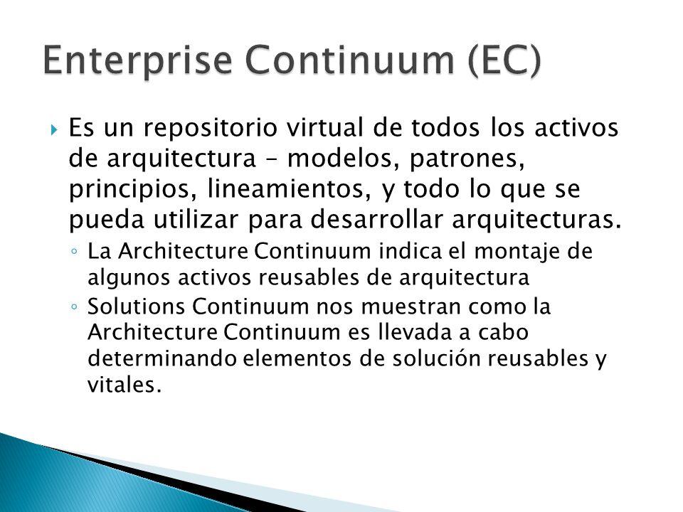 Es un repositorio virtual de todos los activos de arquitectura – modelos, patrones, principios, lineamientos, y todo lo que se pueda utilizar para des