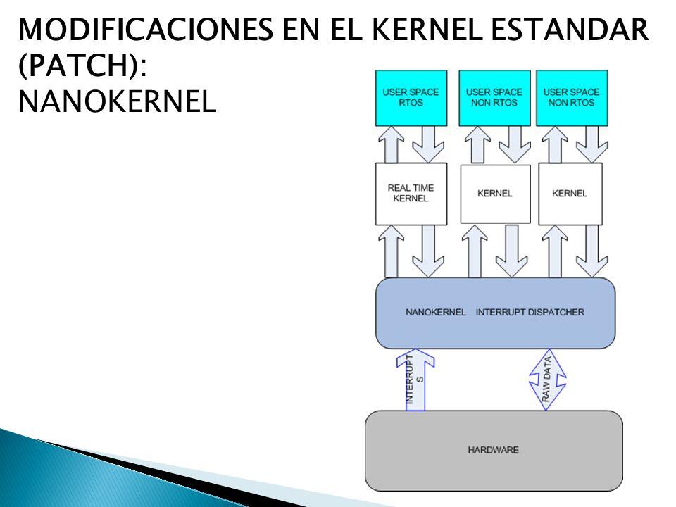 MODIFICACIONES EN EL KERNEL ESTANDAR (PATCH): NANOKERNEL