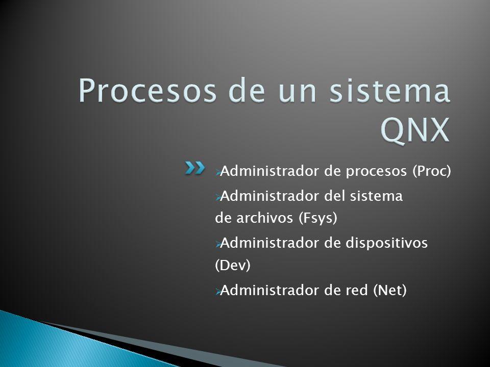Administrador de procesos (Proc) Administrador del sistema de archivos (Fsys) Administrador de dispositivos (Dev) Administrador de red (Net)