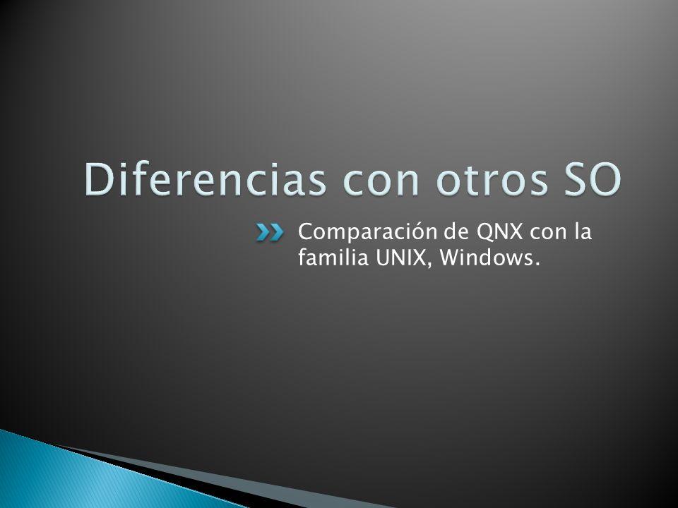 Comparación de QNX con la familia UNIX, Windows.
