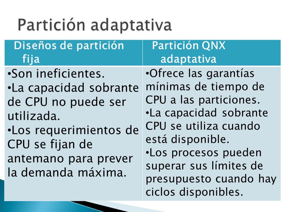 Diseños de partición fija Partición QNX adaptativa Son ineficientes. La capacidad sobrante de CPU no puede ser utilizada. Los requerimientos de CPU se