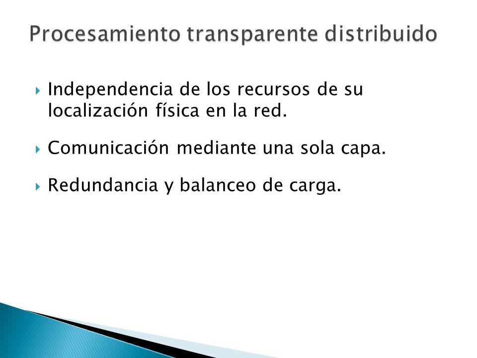Independencia de los recursos de su localización física en la red. Comunicación mediante una sola capa. Redundancia y balanceo de carga.