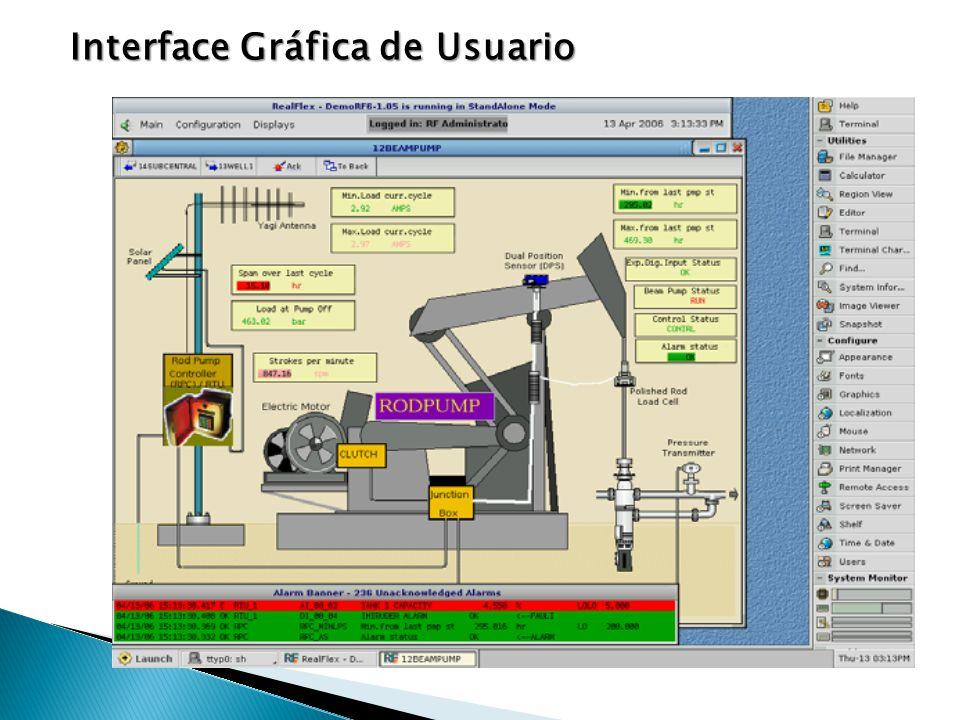 Interface Gráfica de Usuario
