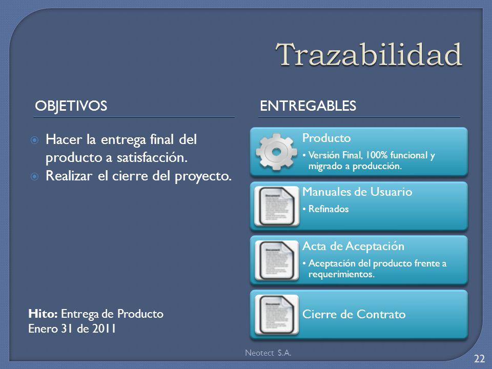 OBJETIVOSENTREGABLES Hacer la entrega final del producto a satisfacción. Realizar el cierre del proyecto. Producto Versión Final, 100% funcional y mig