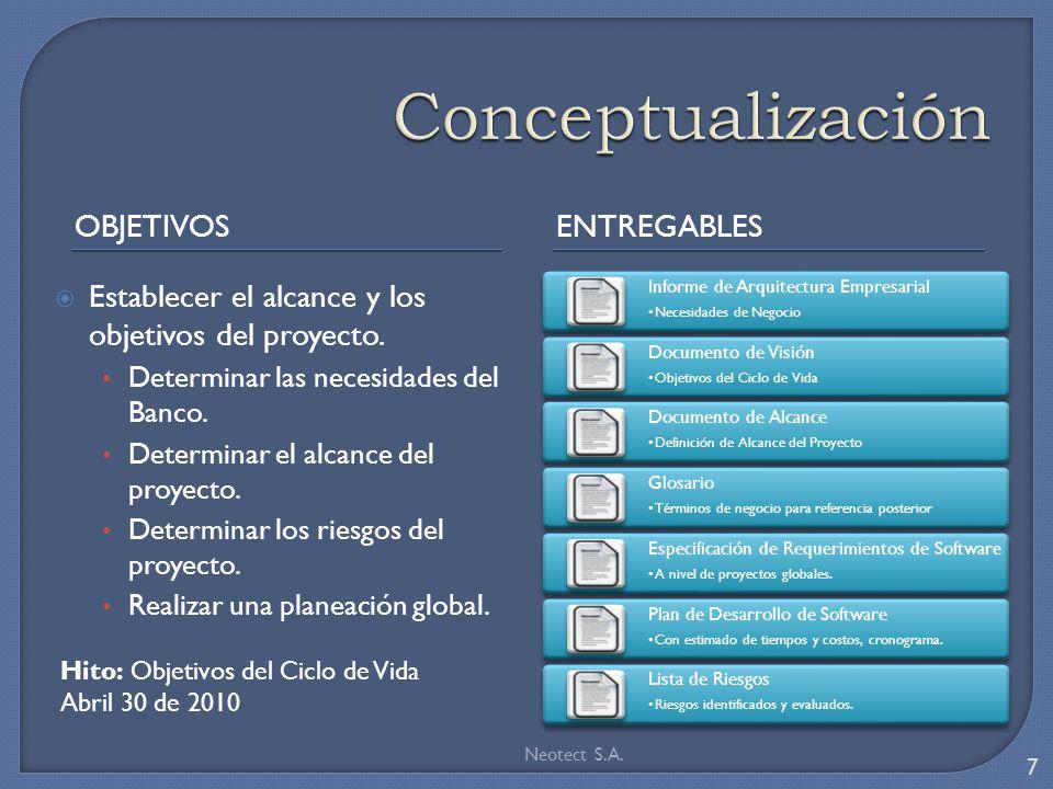 OBJETIVOSENTREGABLES Informe de Arquitectura Empresarial Necesidades de Negocio Documento de Visión Objetivos del Ciclo de Vida Documento de Alcance D