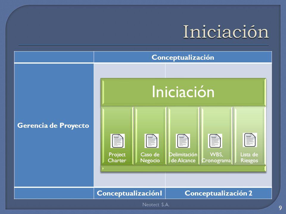 Conceptualización Gerencia de Proyecto Conceptualización1Conceptualización 2 Neotect S.A. 9 Iniciación Project Charter Caso de Negocio Delimitación de