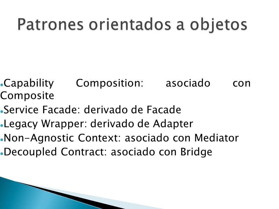 Capability Composition: asociado con Composite Service Facade: derivado de Facade Legacy Wrapper: derivado de Adapter Non-Agnostic Context: asociado con Mediator Decoupled Contract: asociado con Bridge