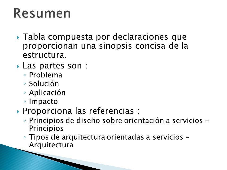 Tabla compuesta por declaraciones que proporcionan una sinopsis concisa de la estructura.