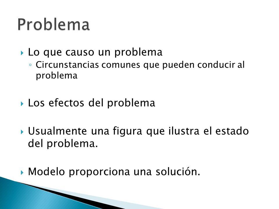 Lo que causo un problema Circunstancias comunes que pueden conducir al problema Los efectos del problema Usualmente una figura que ilustra el estado del problema.