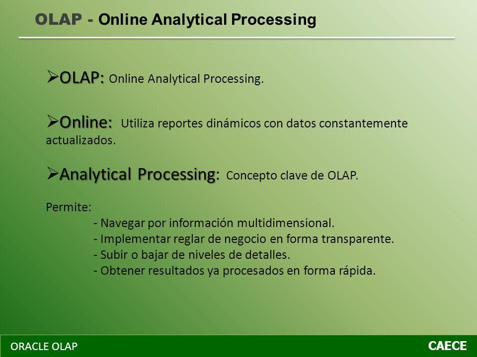OLAP - Online Analytical Processing OLAP: OLAP: Online Analytical Processing. Online: Online: Utiliza reportes dinámicos con datos constantemente actu