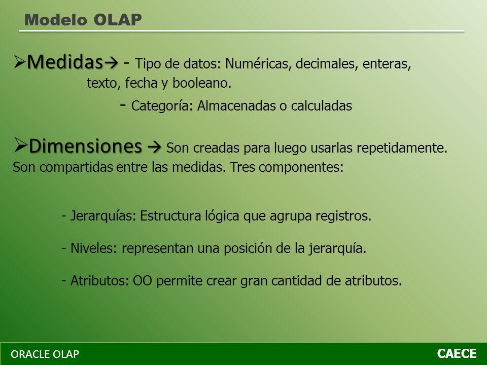 Modelo OLAP Medidas Medidas - Tipo de datos: Numéricas, decimales, enteras, texto, fecha y booleano. - Categoría: Almacenadas o calculadas Dimensiones