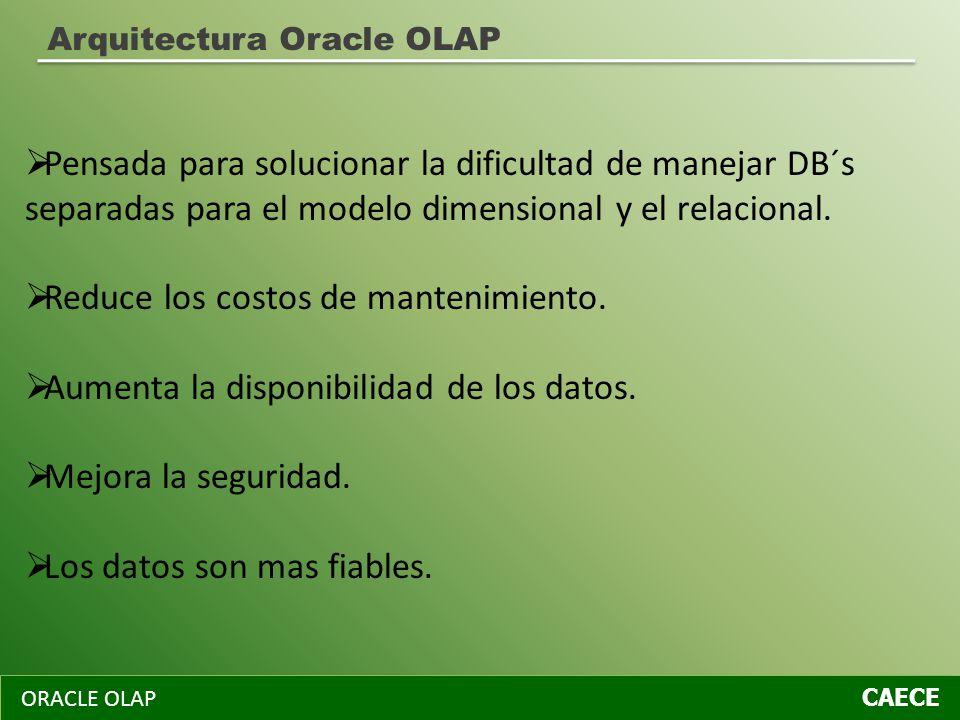 ORACLE OLAP CAECE Arquitectura Oracle OLAP Pensada para solucionar la dificultad de manejar DB´s separadas para el modelo dimensional y el relacional.