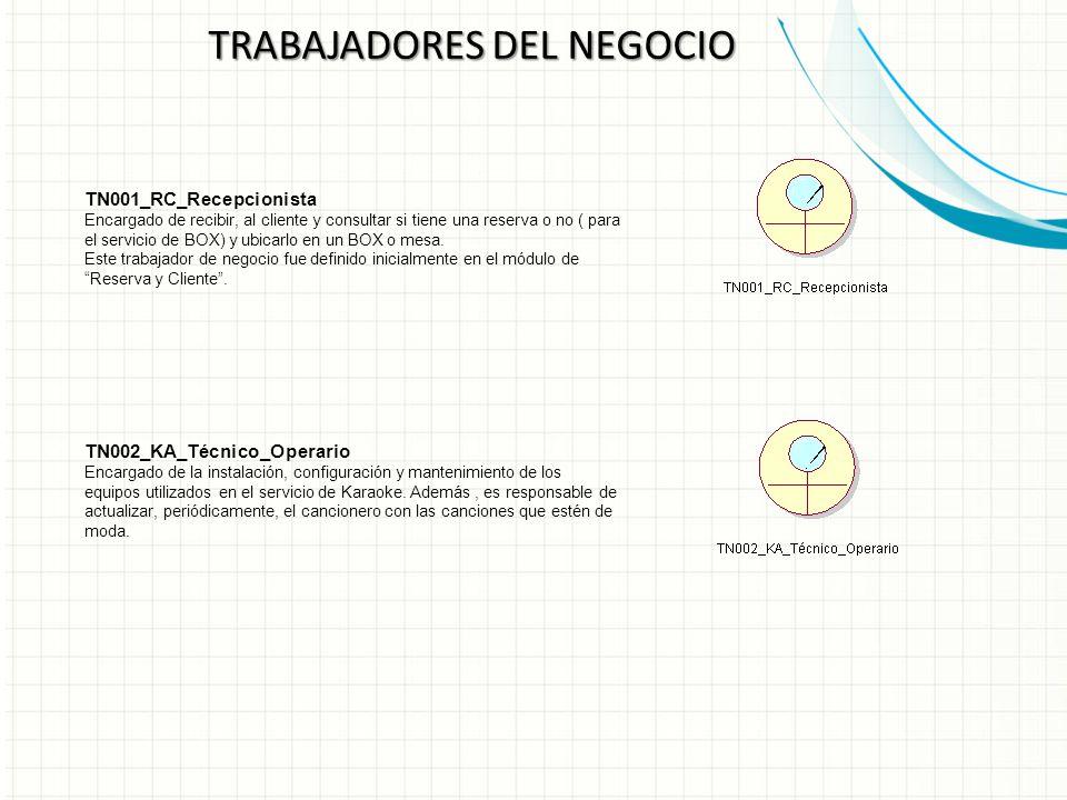 TRABAJADORES DEL NEGOCIO TN001_RC_Recepcionista Encargado de recibir, al cliente y consultar si tiene una reserva o no ( para el servicio de BOX) y ubicarlo en un BOX o mesa.