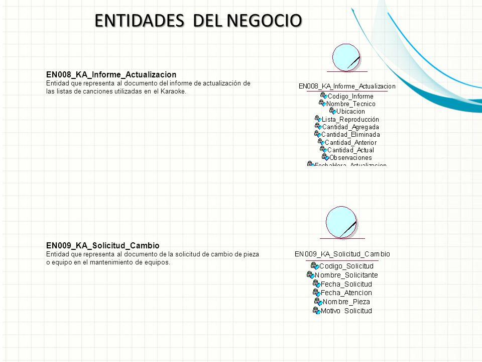 ENTIDADES DEL NEGOCIO EN009_KA_Solicitud_Cambio Entidad que representa al documento de la solicitud de cambio de pieza o equipo en el mantenimiento de equipos.