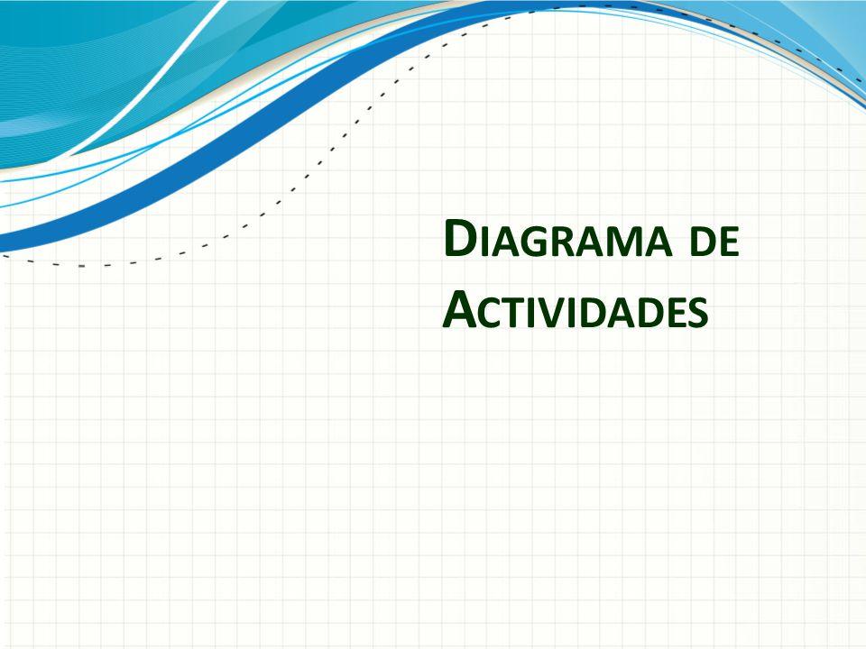 D IAGRAMA DE A CTIVIDADES