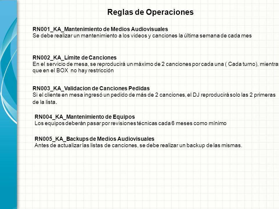 Reglas de Estructura De Relaciones RN006_KA_Clasificación de Medios Audiovisuales Las canciones deben estar clasificadas por género musical y artista.