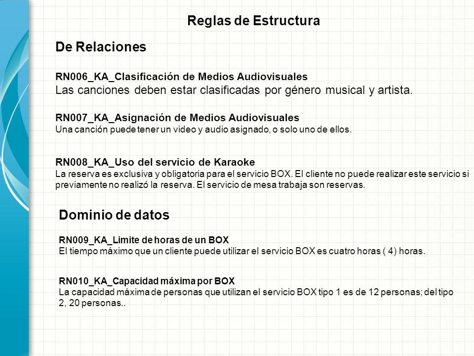 ENTIDADES DEL NEGOCIO EN006_KA_Equipo Entidad que contiene los datos de los equipos utilizados en los espacios del Karaoke.