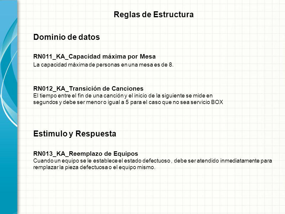 Reglas de Estructura RN011_KA_Capacidad máxima por Mesa La capacidad máxima de personas en una mesa es de 8.