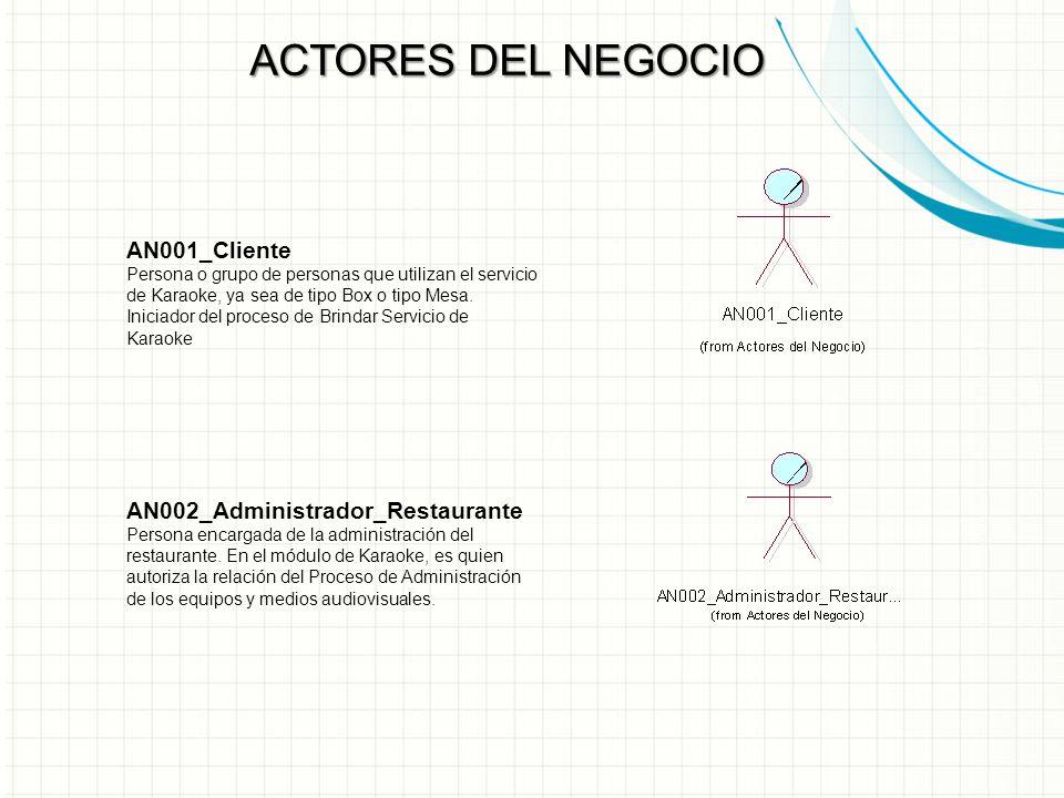 ACTORES DEL NEGOCIO AN001_Cliente Persona o grupo de personas que utilizan el servicio de Karaoke, ya sea de tipo Box o tipo Mesa.