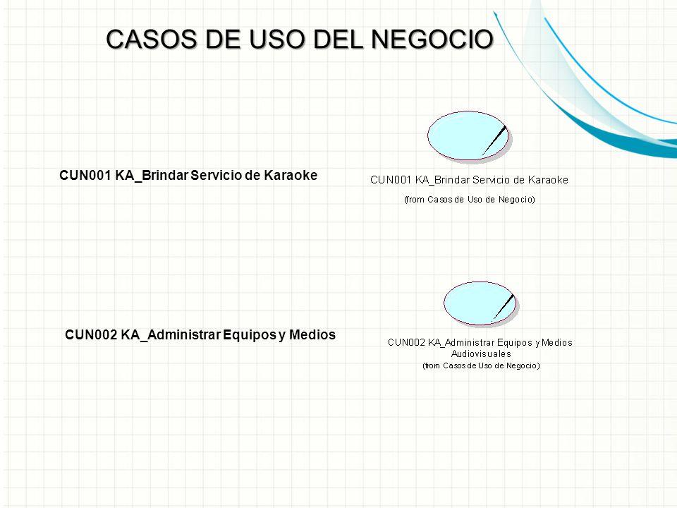 CASOS DE USO DEL NEGOCIO CUN001 KA_Brindar Servicio de Karaoke CUN002 KA_Administrar Equipos y Medios