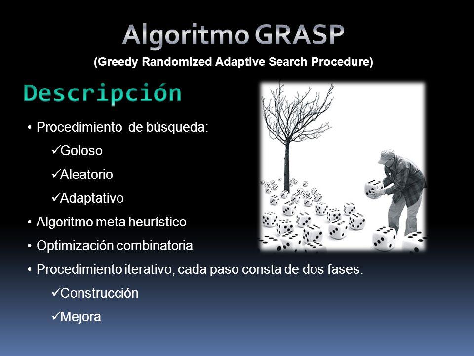 (Greedy Randomized Adaptive Search Procedure) Procedimiento de búsqueda: Goloso Aleatorio Adaptativo Algoritmo meta heurístico Optimización combinatoria Procedimiento iterativo, cada paso consta de dos fases: Construcción Mejora