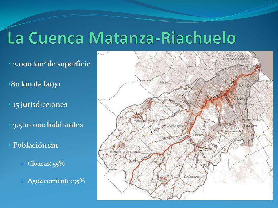 2.000 km 2 de superficie 80 km de largo 15 jurisdicciones 3.500.000 habitantes Población sin Cloacas: 55% Agua corriente: 35%