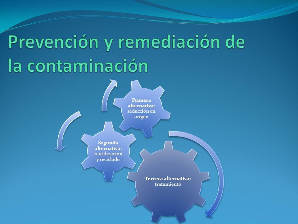 Tercera alternativa: tratamiento Segunda alternativa: reutilización y reciclado Primera alternativa: reducción en origen