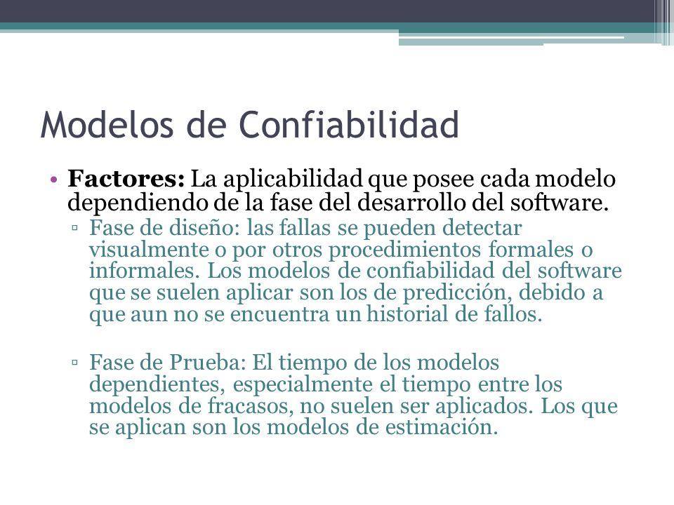 Modelos de Confiabilidad Factores: La aplicabilidad que posee cada modelo dependiendo de la fase del desarrollo del software. Fase de diseño: las fall