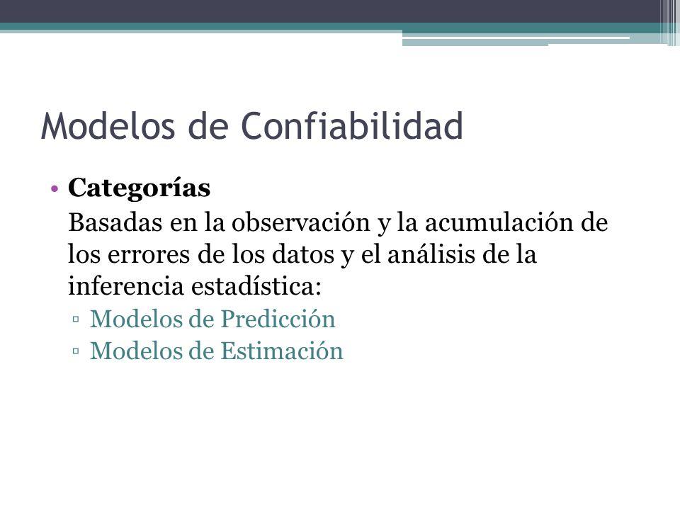 Modelos de Confiabilidad Categorías Basadas en la observación y la acumulación de los errores de los datos y el análisis de la inferencia estadística: