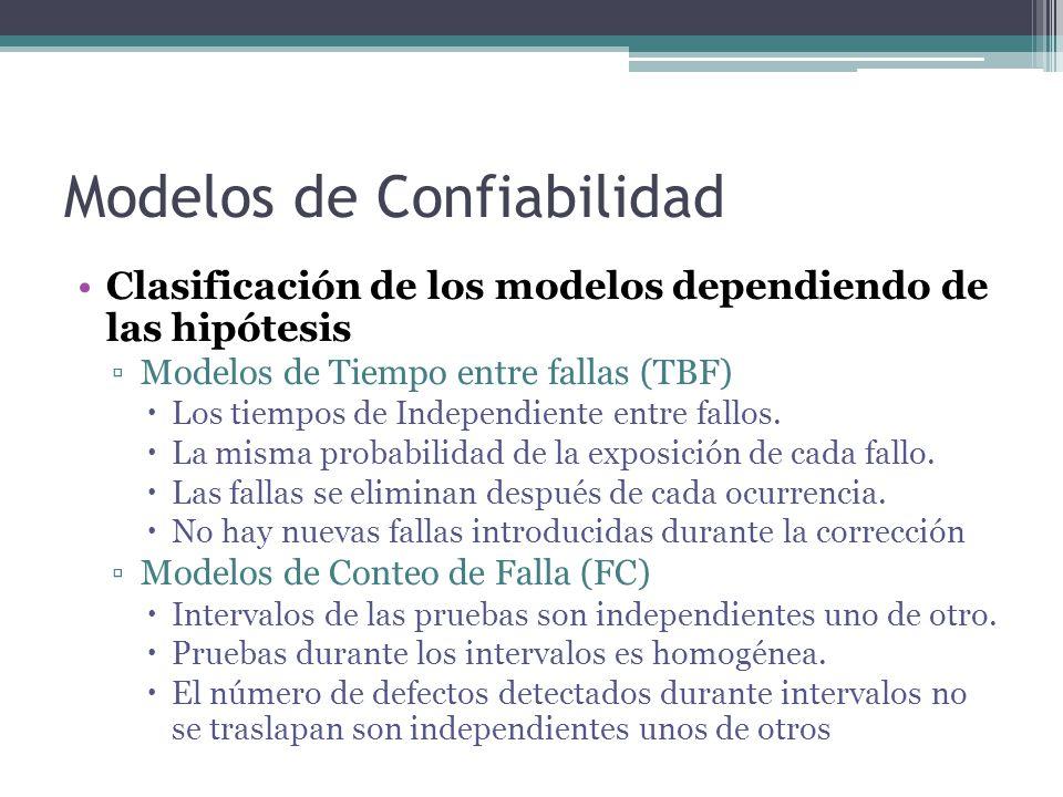 Modelos de Confiabilidad Clasificación de los modelos dependiendo de las hipótesis Modelos de Tiempo entre fallas (TBF) Los tiempos de Independiente e