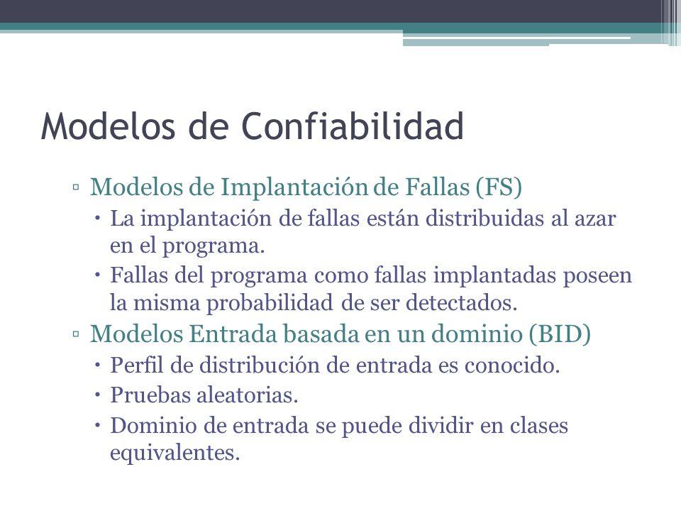 Modelos de Confiabilidad Modelos de Implantación de Fallas (FS) La implantación de fallas están distribuidas al azar en el programa. Fallas del progra