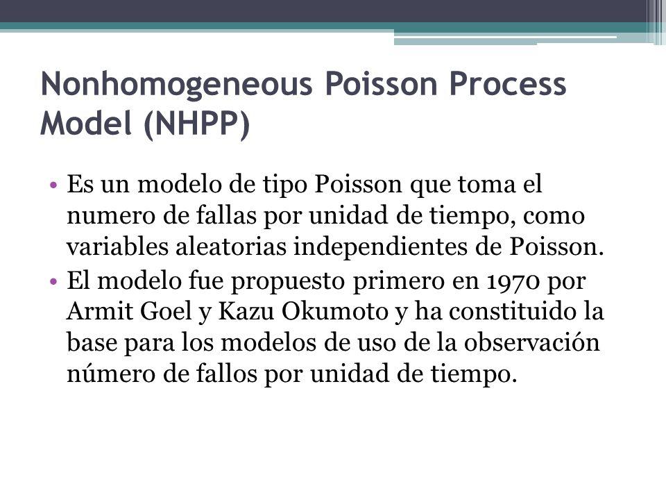 Nonhomogeneous Poisson Process Model (NHPP) Es un modelo de tipo Poisson que toma el numero de fallas por unidad de tiempo, como variables aleatorias