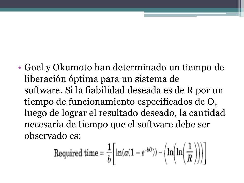 Goel y Okumoto han determinado un tiempo de liberación óptima para un sistema de software. Si la fiabilidad deseada es de R por un tiempo de funcionam
