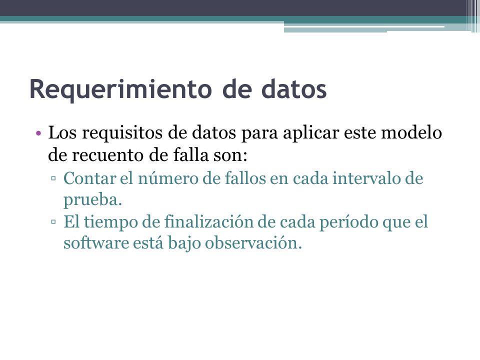 Requerimiento de datos Los requisitos de datos para aplicar este modelo de recuento de falla son: Contar el número de fallos en cada intervalo de prue